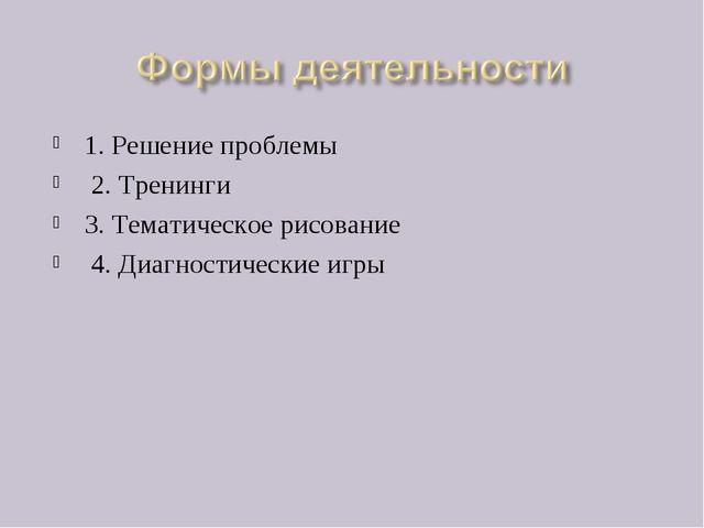 1. Решение проблемы 2. Тренинги 3. Тематическое рисование 4. Диагностические...