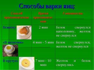 Способы варки яиц: Способ приготовленияВремя приготовле-нияГотовность Всмят