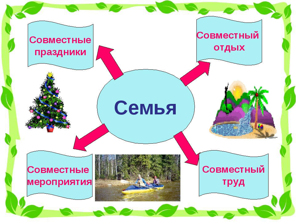 Семья Совместные мероприятия Совместные праздники Совместный отдых Совместный...