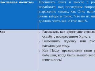 4. «Православная молитва» Прочитать текст и вместе с родителями поработать на