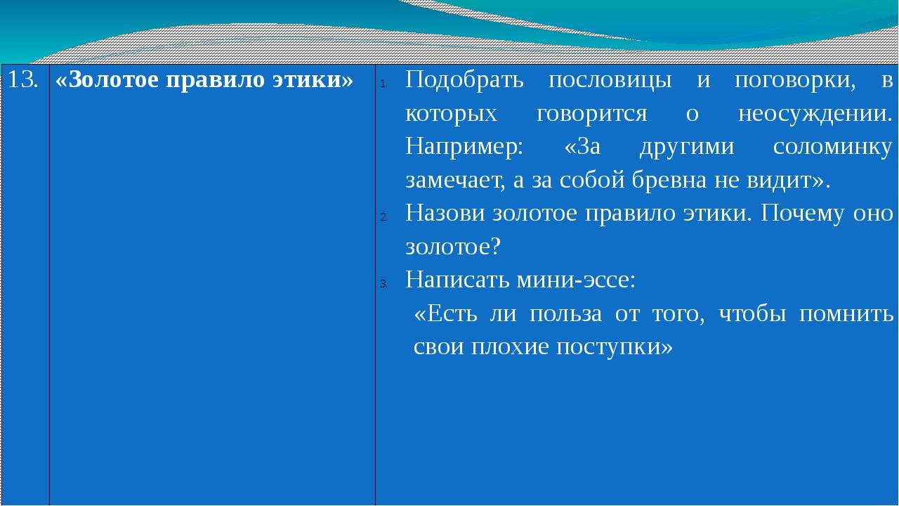 13. «Золотое правило этики» Подобрать пословицы и поговорки, в которых говори...