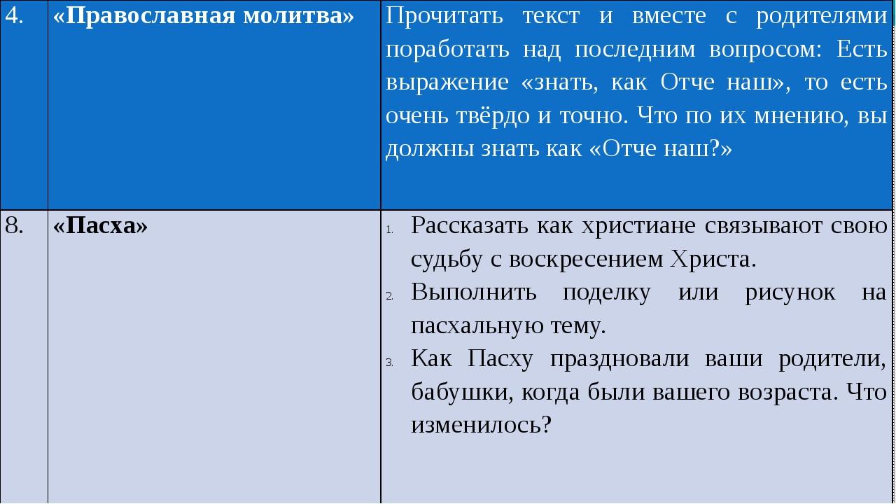 4. «Православная молитва» Прочитать текст и вместе с родителями поработать на...