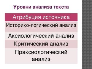 Уровни анализа текста Атрибуцияисточника Историко-логический анализ Аксиологи