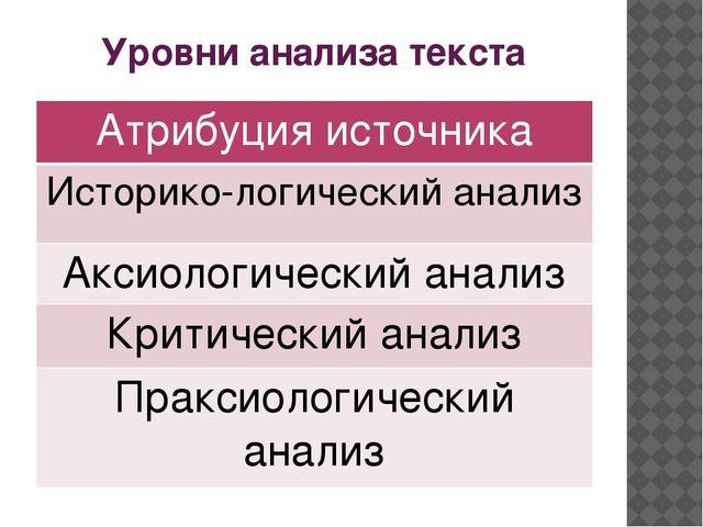 Уровни анализа текста Атрибуцияисточника Историко-логический анализ Аксиологи...