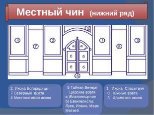 Местный чин (нижний ряд) 2. Икона Богородицы 7 Северные врата 4 Местночтимая