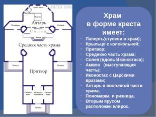 Храм в форме креста имеет: Паперть(ступени в храм); Крыльцо с колокольней; Пр