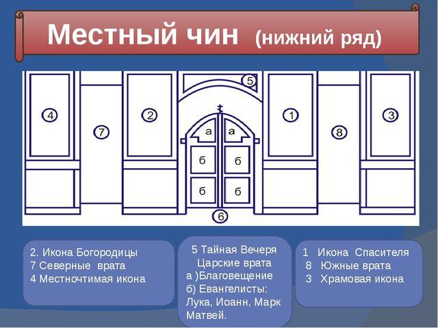 Местный чин (нижний ряд) 2. Икона Богородицы 7 Северные врата 4 Местночтимая...