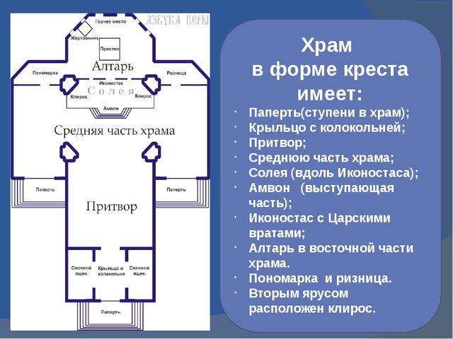 Храм в форме креста имеет: Паперть(ступени в храм); Крыльцо с колокольней; Пр...