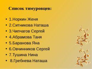 1.Норкин Женя 2.Ситникова Наташа 3.Чипчагов Сергей 4.Абрамова Таня 5.Баранова