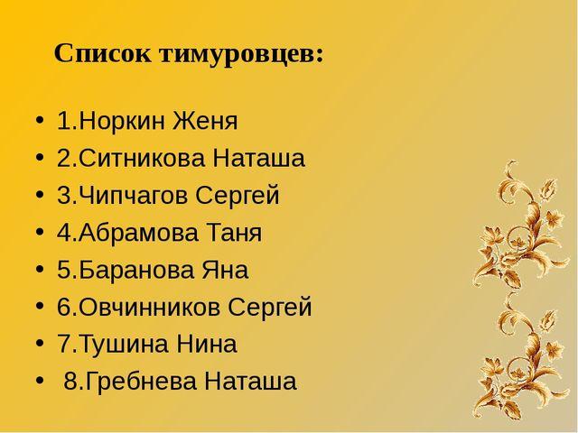 1.Норкин Женя 2.Ситникова Наташа 3.Чипчагов Сергей 4.Абрамова Таня 5.Баранова...