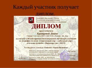 Каждый участник получает диплом.