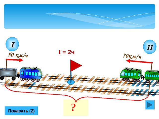 * 70км/ч II I 50 км/ч Показать (2) t = 2ч