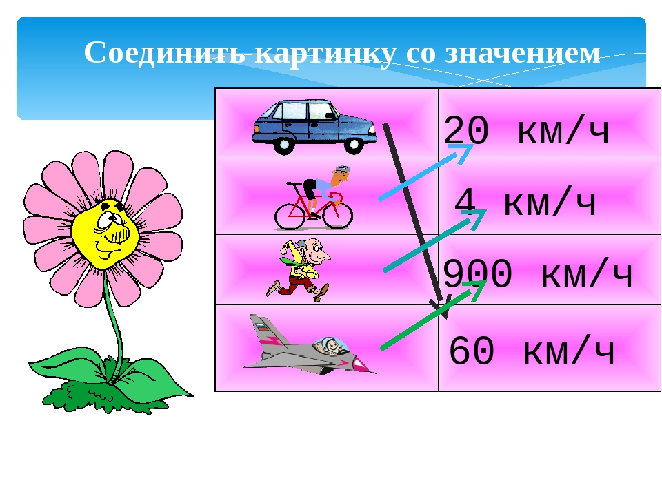 Соединить картинку со значением скорости 4 км/ч 20 км/ч 900 км/ч 60 км/ч...