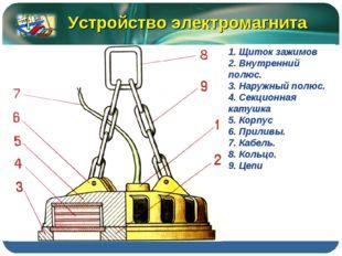 Устройство электромагнита 1. Щиток зажимов 2. Внутренний полюс. 3. Наружный п