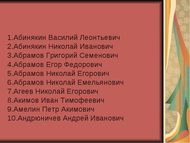 1.Абинякин Василий Леонтьевич 2.Абинякин Николай Иванович 3.Абрамов Григорий...