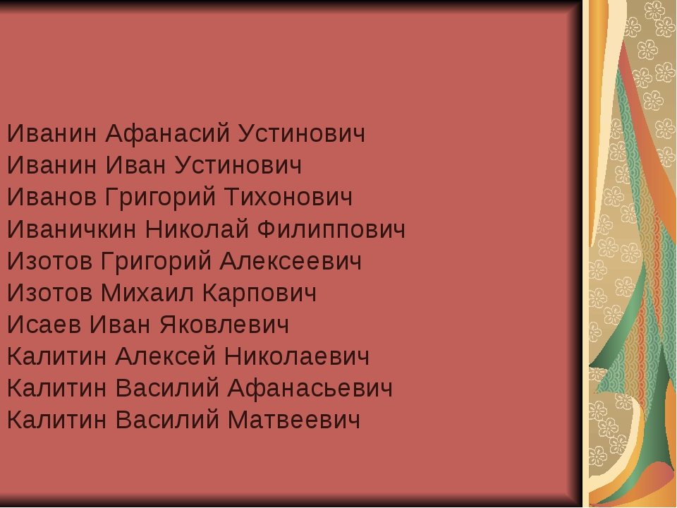 Иванин Афанасий Устинович Иванин Иван Устинович Иванов Григорий Тихонович Ива...