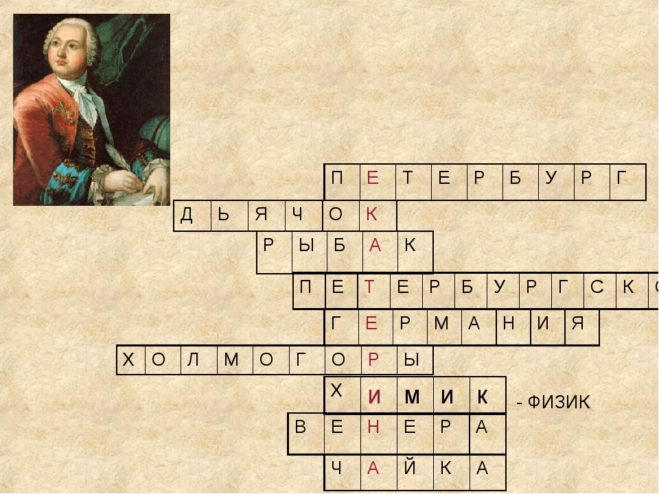 - ФИЗИК ПЕТЕРБУРГ ДЬЯЧОК РЫБАК ГЕРМАНИЯ ПЕТЕРБУ...