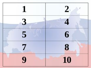 1. Перечислите основные народы, населяющие Россию? 2. Назовите хищных животны