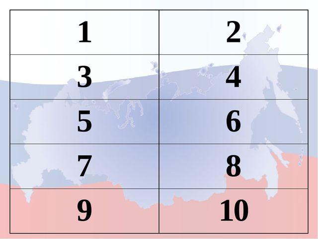 1. Перечислите основные народы, населяющие Россию? 2. Назовите хищных животны...
