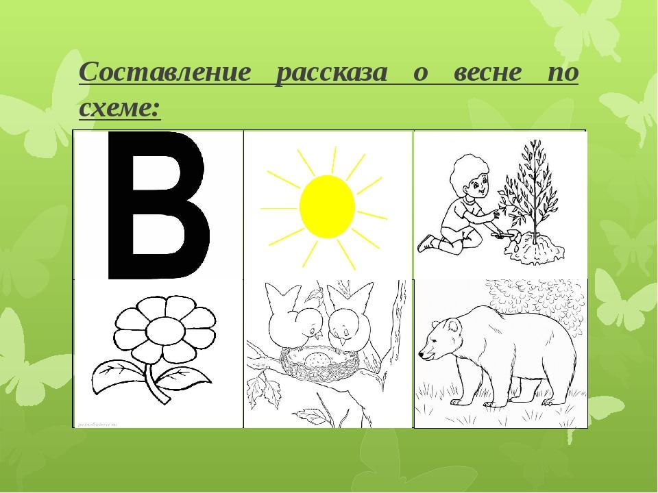 Составление рассказа о весне по схеме: