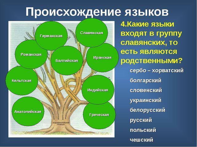 Происхождение языков Анатолийская Кельтская Романская Германская Иранская Бал...