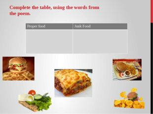 Complete the table, using the words from the poem. Proper food Junk Food