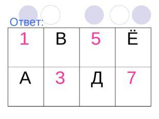 Ответ: 1 В 5 Ё А 3 Д 7
