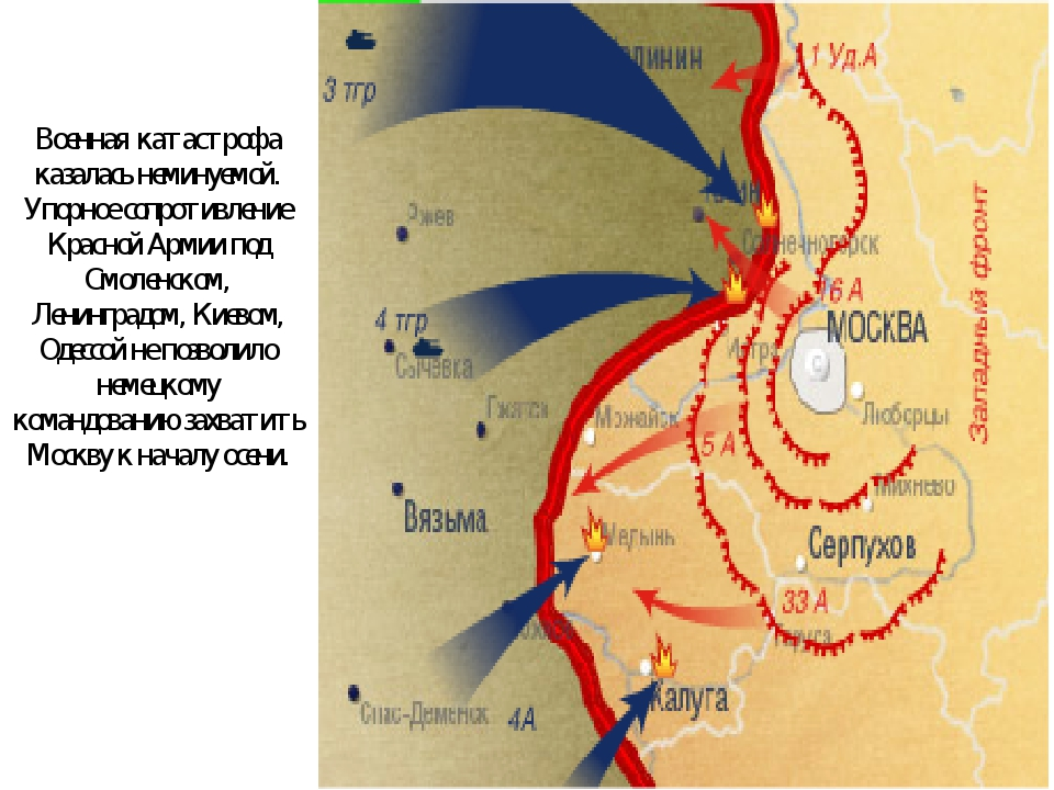 Военная катастрофа казалась неминуемой. Упорное сопротивление Красной Армии п...
