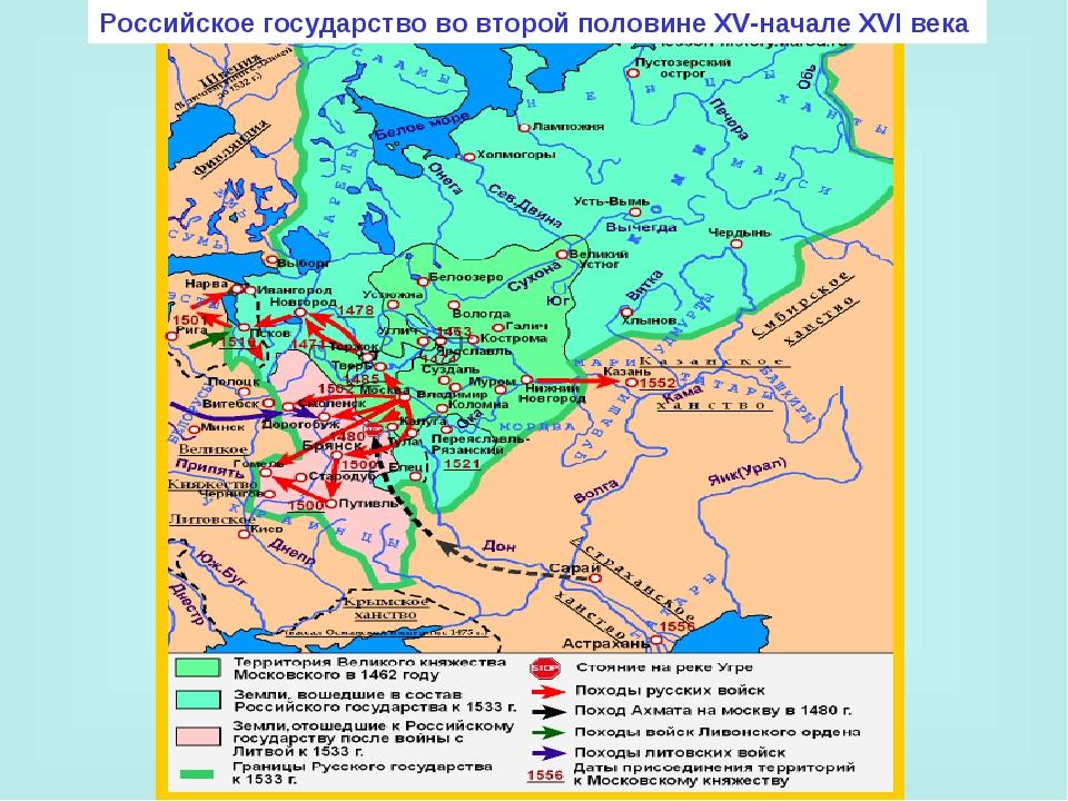 Российское государство во второй половине XV-начале XVI века