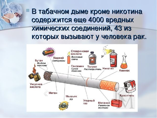 В табачном дыме кроме никотина содержится еще 4000 вредных химических соедине...