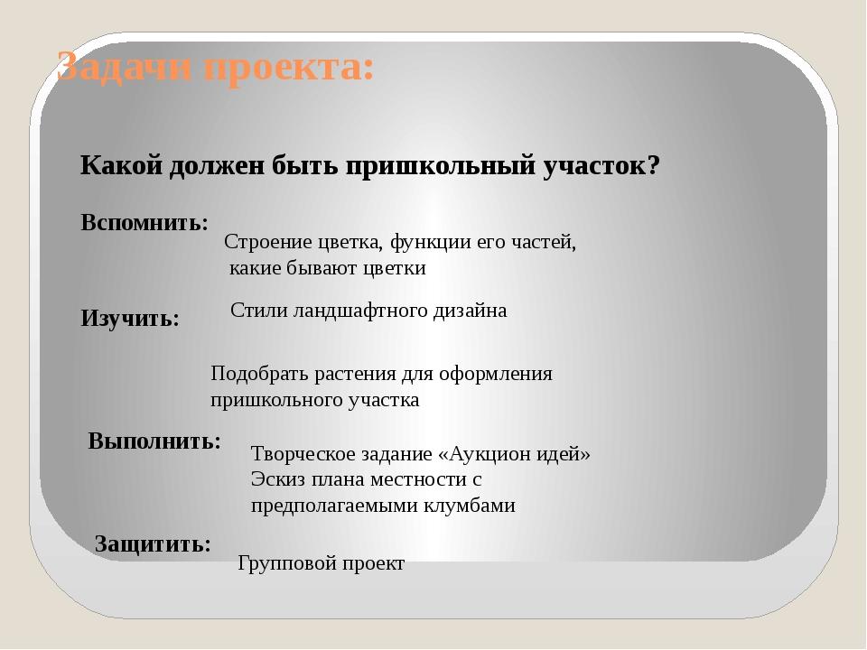 Задачи проекта: Вспомнить: Изучить: Какой должен быть пришкольный участок? Вы...