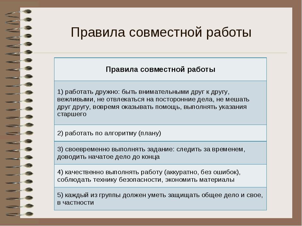 Правила совместной работы Правила совместной работы 1) работать дружно: быть...