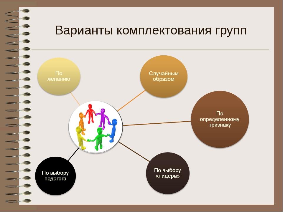 Варианты комплектования групп