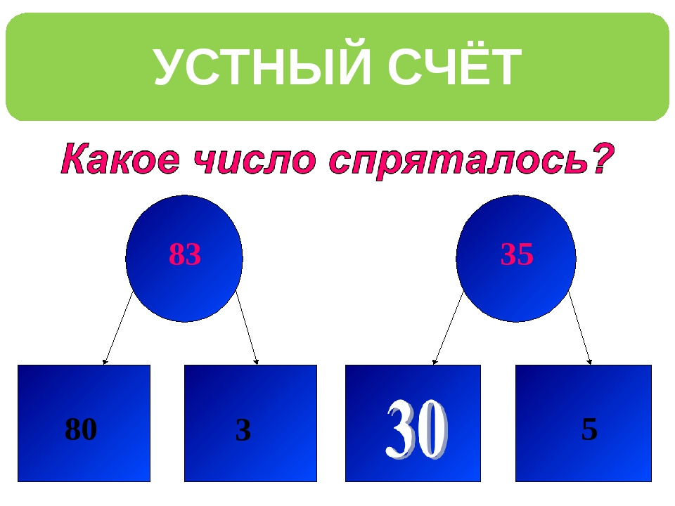 80 3 5 35 83 УСТНЫЙ СЧЁТ