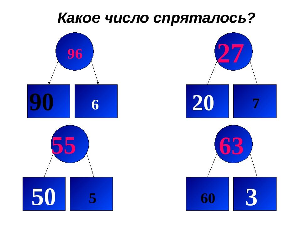 90 7 5 60 Какое число спряталось? 96 6 27 20 55 50 63 3