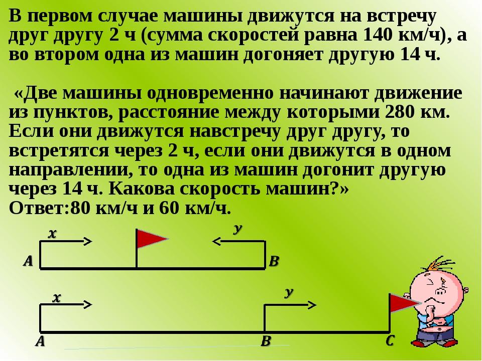 В первом случае машины движутся на встречу друг другу 2 ч (сумма скоростей ра...