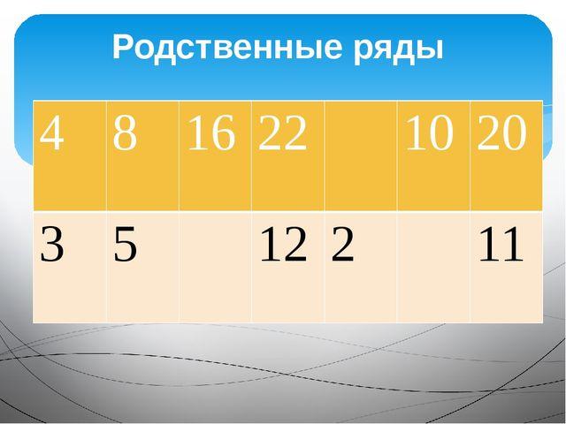 Родственные ряды 4 8 16 22 10 20 3 5 12 2 11