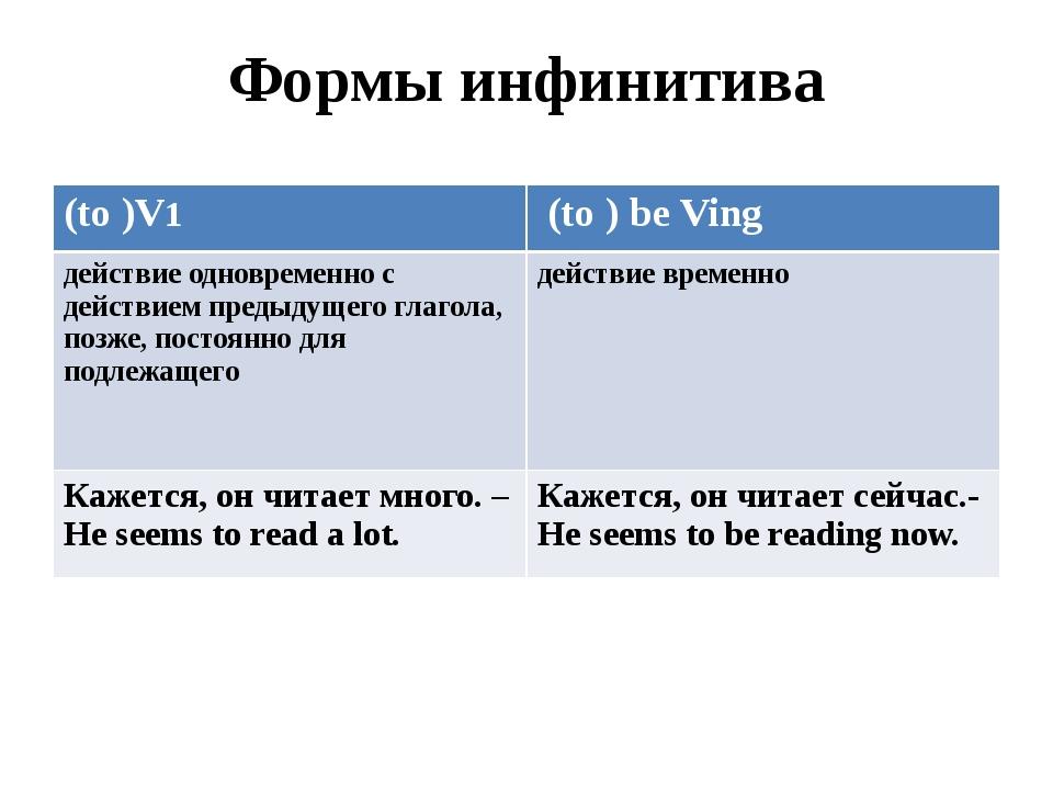 Формы инфинитива (to )V1 (to ) beVing действие одновременно с действием преды...