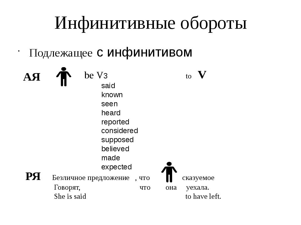 Инфинитивные обороты Подлежащее с инфинитивом АЯ be V3 to V said known seen h...