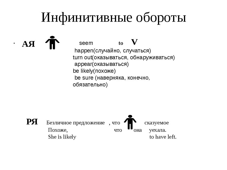 Инфинитивные обороты АЯ seem to V happen(случайно, случаться) turn out(оказыв...