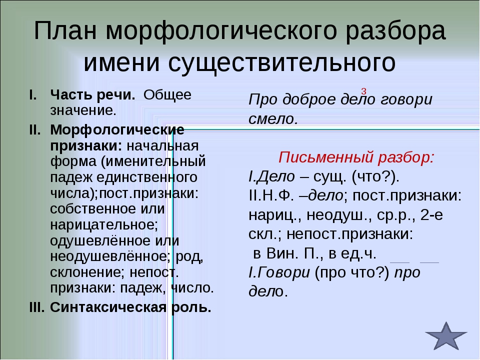 Как сделать морфологический разбор слова прилагательного примеры