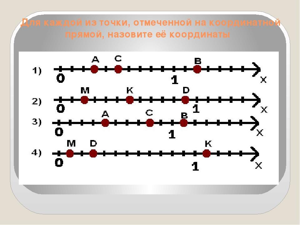 Для каждой из точки, отмеченной на координатной прямой, назовите её координаты