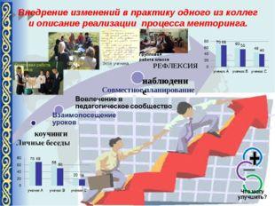 коучинги Совместное планирование наблюдение РЕФЛЕКСИЯ Внедрение изменений в п