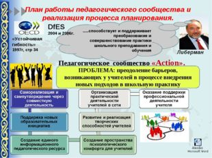 План работы педагогического сообщества и реализация процесса планирования. Пе