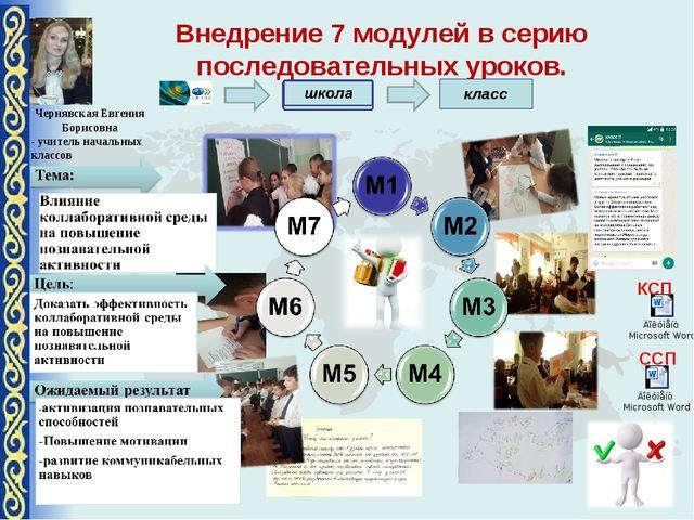 Внедрение 7 модулей в серию последовательных уроков. Чернявская Евгения Борис...