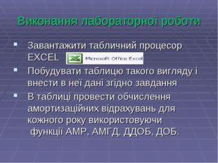 Виконання лабораторної роботи Завантажити табличний процесор EXCEL Побудувати