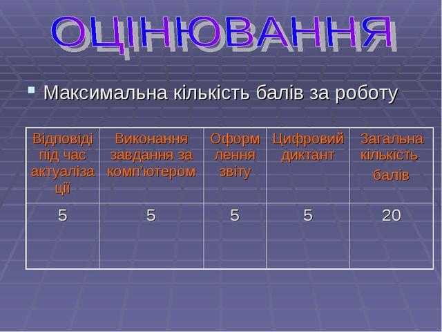 Максимальна кількість балів за роботу Відповіді під час актуалізаціїВиконан...