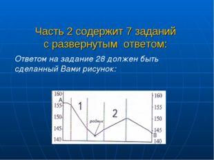 Часть 2 содержит 7 заданий с развернутым ответом: Ответом на задание 28 долже