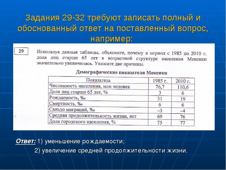Задания 29-32 требуют записать полный и обоснованный ответ на поставленный в...