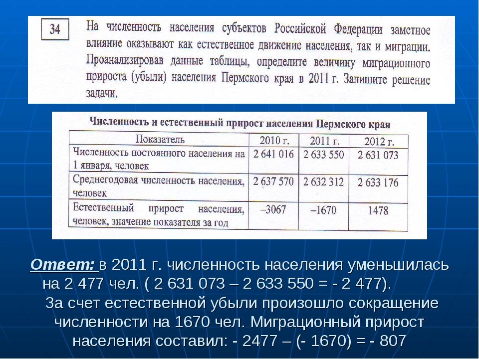 Ответ: в 2011 г. численность населения уменьшилась на 2 477 чел. ( 2 631 073...